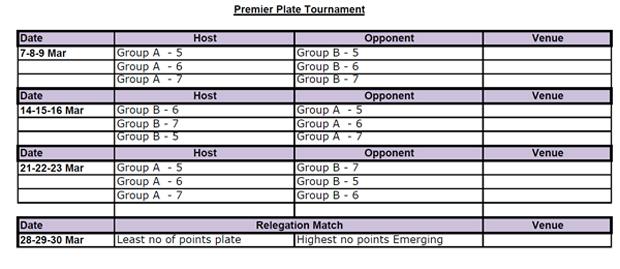 Premier Plate Tournament